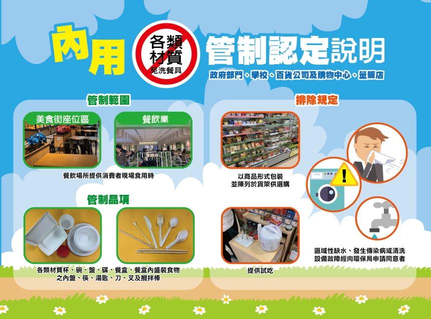 免洗餐具限制使用-圖卡2