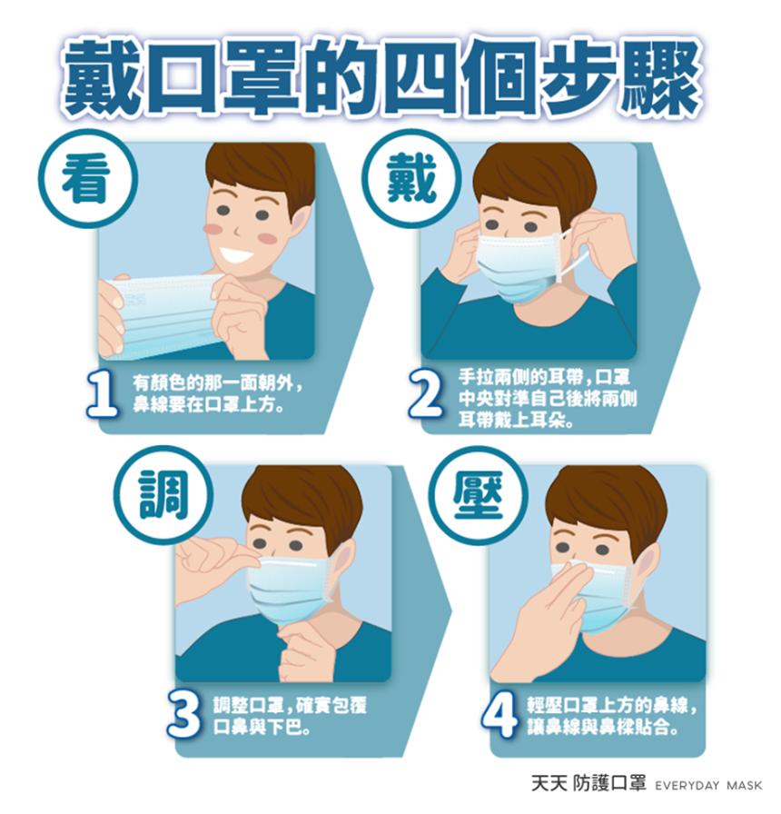 口罩4步驟